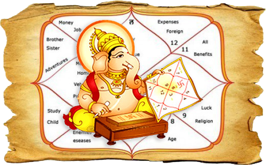 How to read a Kundli, your Birth Chart or Horoscope
