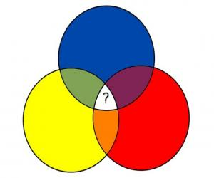 Can You Pass The Color Intelligence Test?